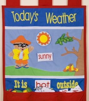 todays-weather-wall-hanging